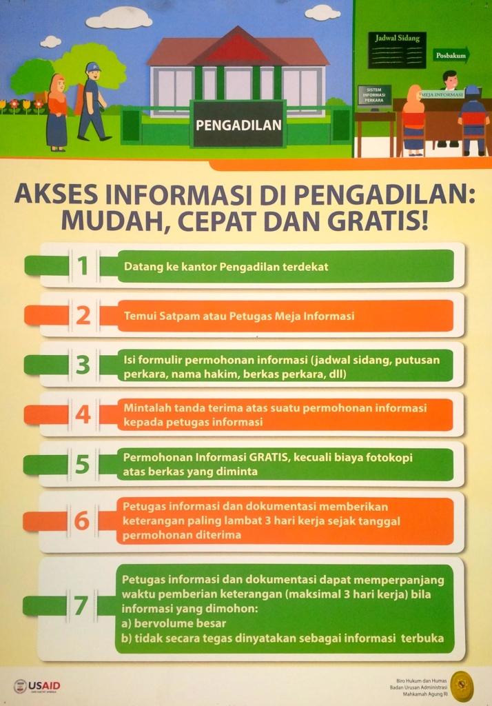 Poster_2_Akses_Informasi_di_Pengadilan
